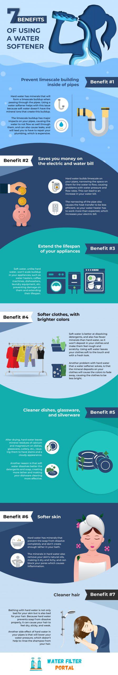 water-softener-infographic