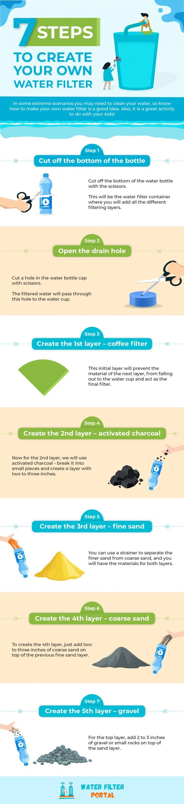 dyi-water-filter-infographic